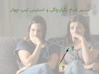 مسیر عدم یکپارچگی و استرس تیپ چهار انیاگرام